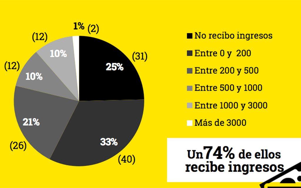 influencer graf 2