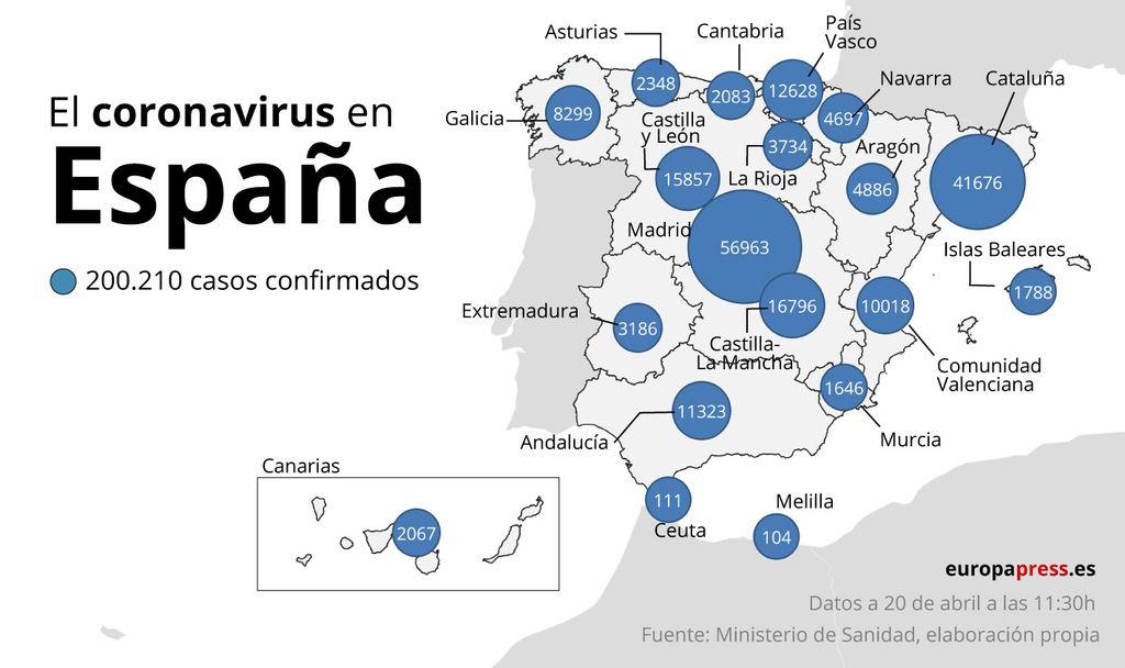 Casos en España