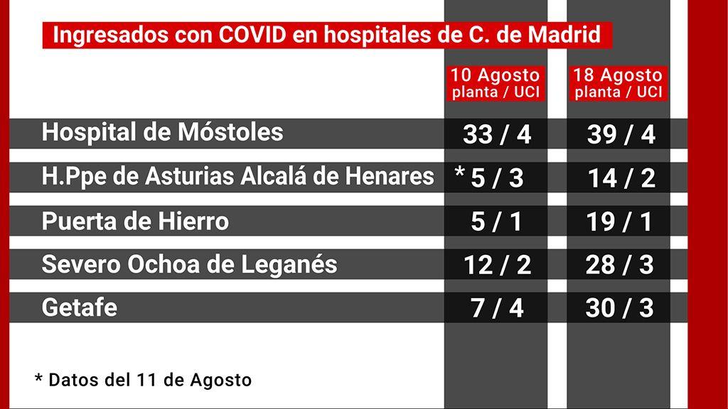 18_hospitales_com_madrid