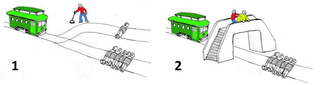 'El dilema del tranvía