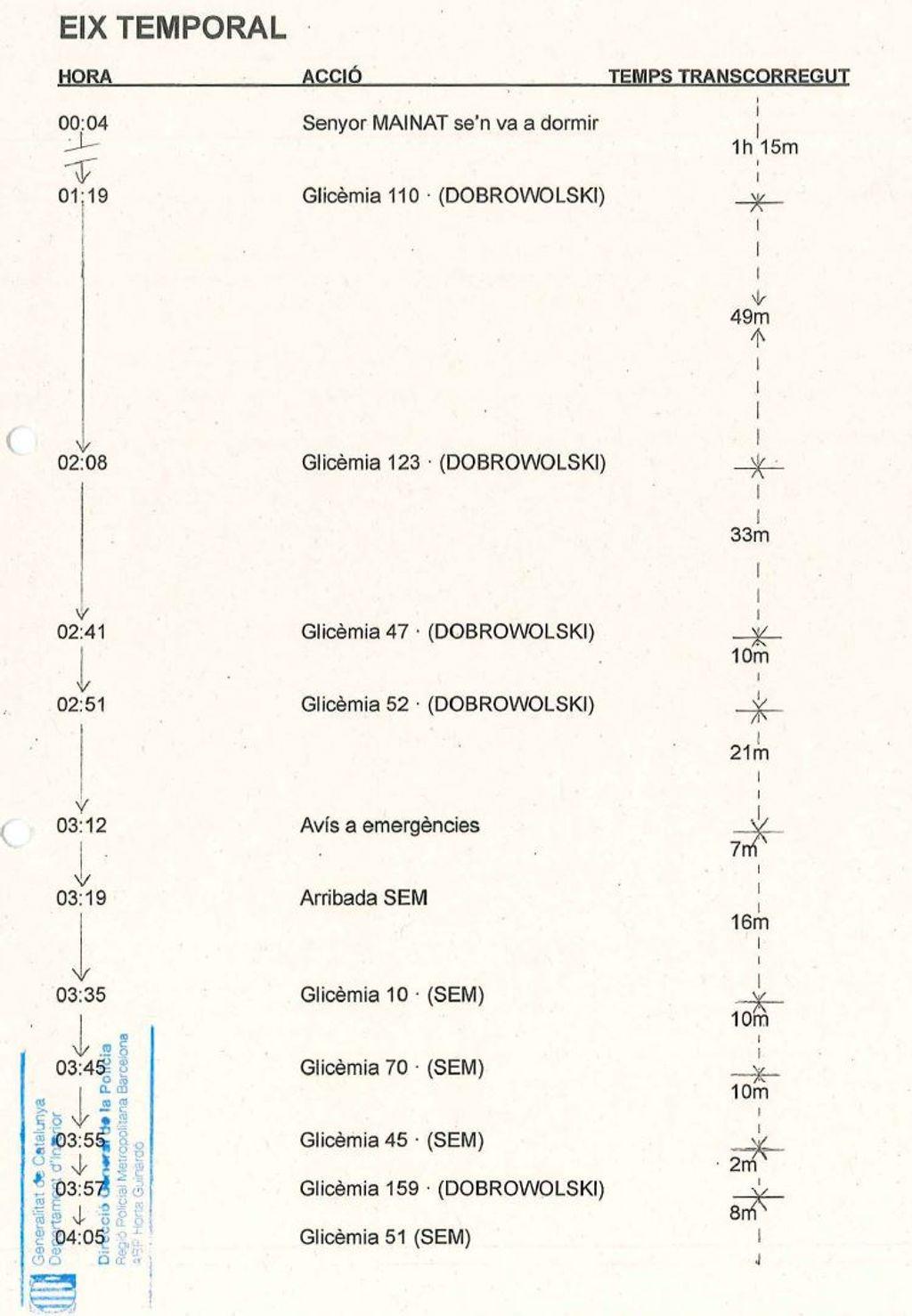 mediciones completas