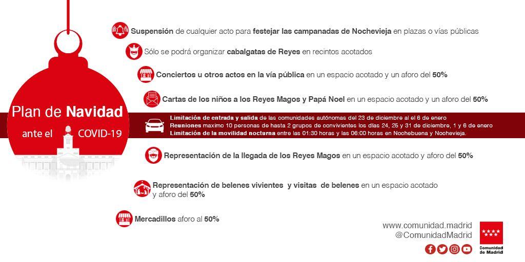 Restricciones en navidades en Madrid