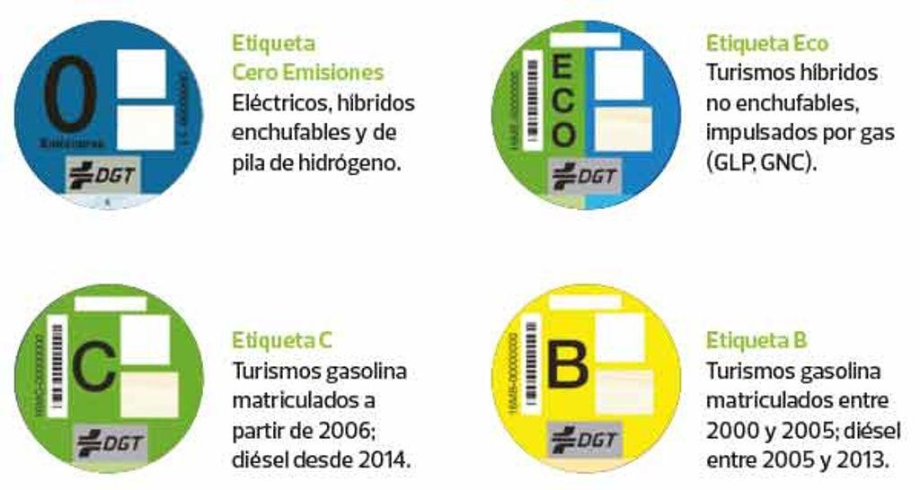 Modelo actual de las etiquetas de la DGT.