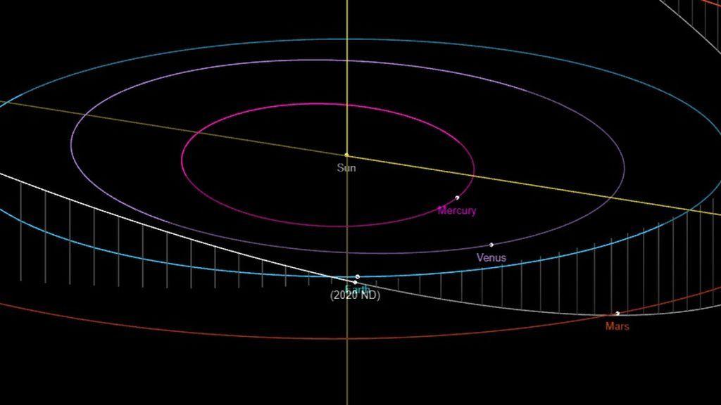 orbit-viewer-snapshot (1)