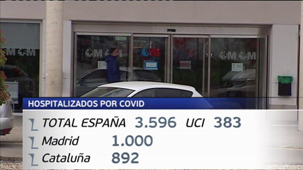 Madrid y Cataluña concentran la mayoría de los más de 3.500 personas hospitalizados por Covid-19