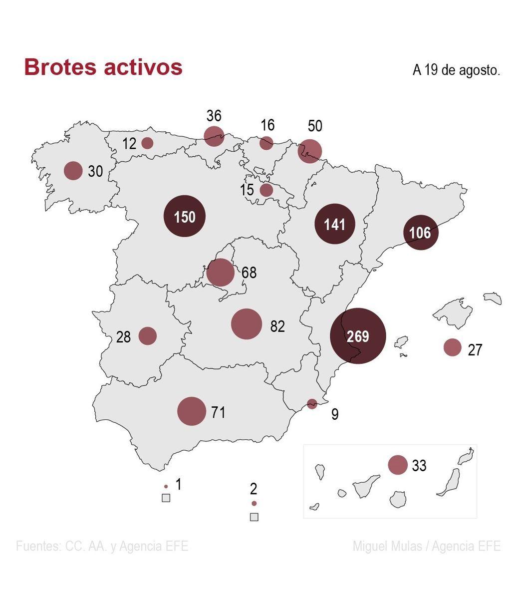 Los brotes de coronavirus en España