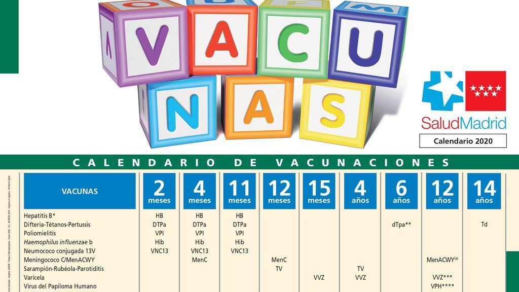 Calendario de vacunación infantil 2020.