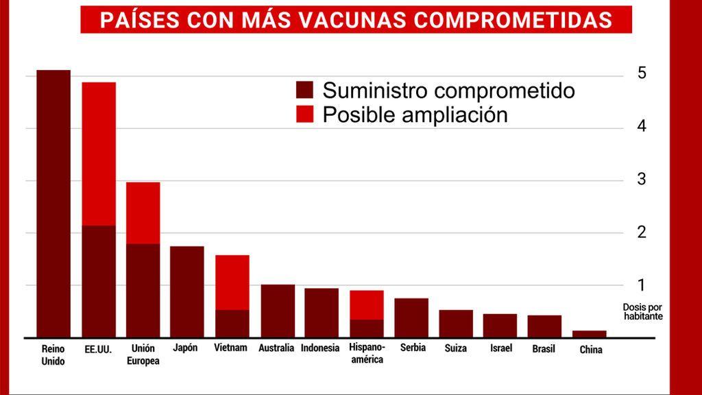 VACUNAS-COMPROMETIDAS