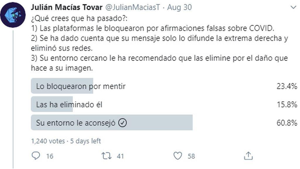 Encuesta: ¿qué ha pasado con Miguel Bosé?