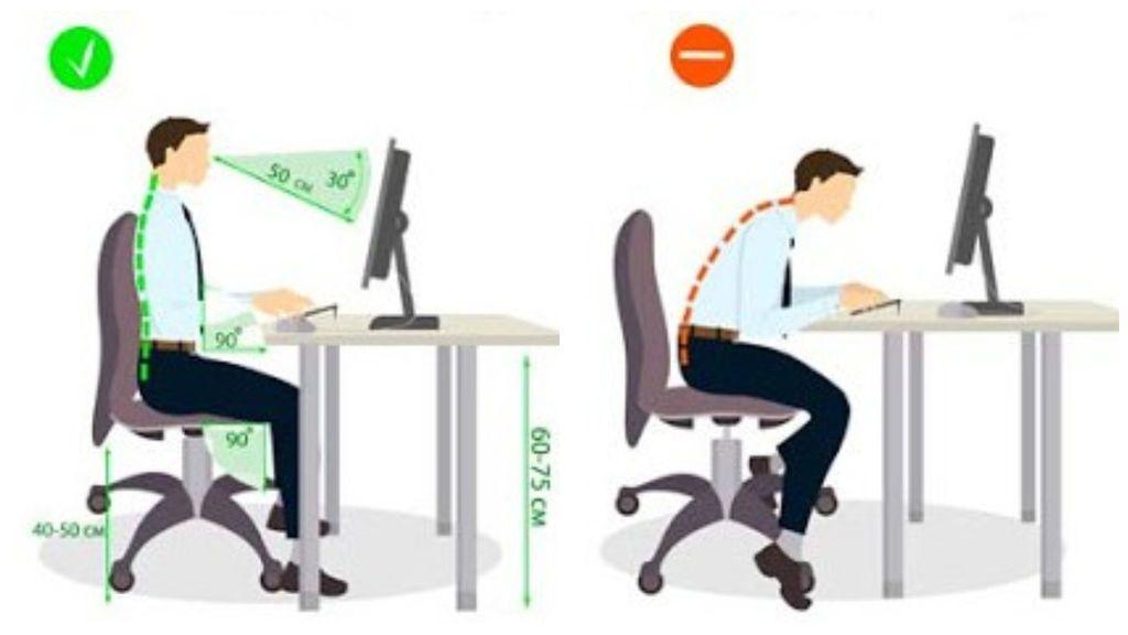 posición correcta trabajando sentado para evitar dolores