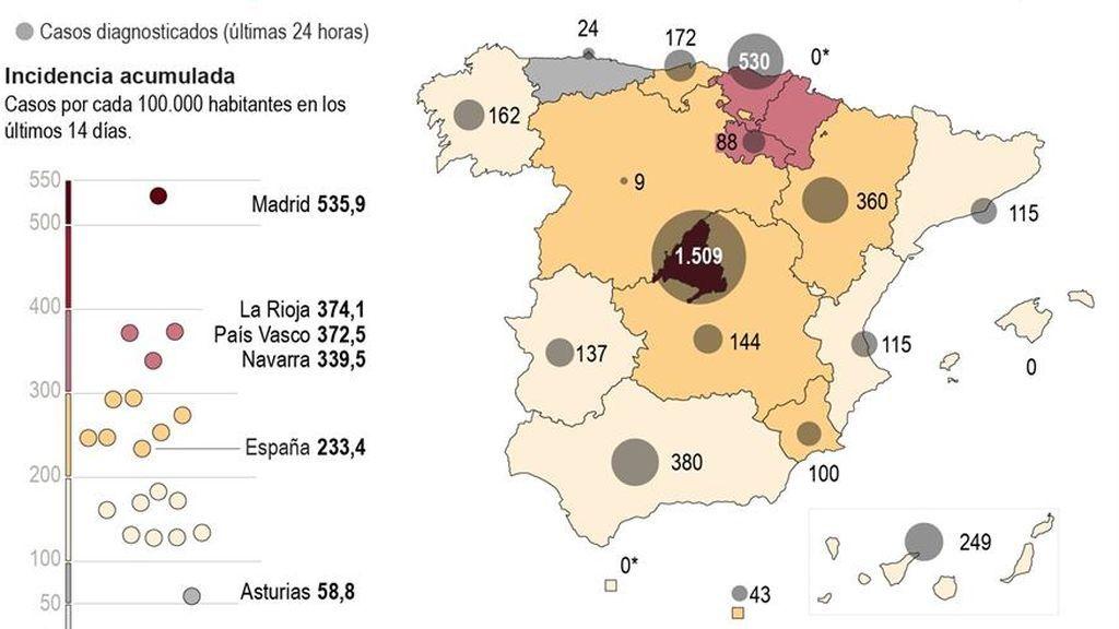 """Financial Times analiza el coronavirus en España y mete miedo: """"lo peor está por venir"""""""
