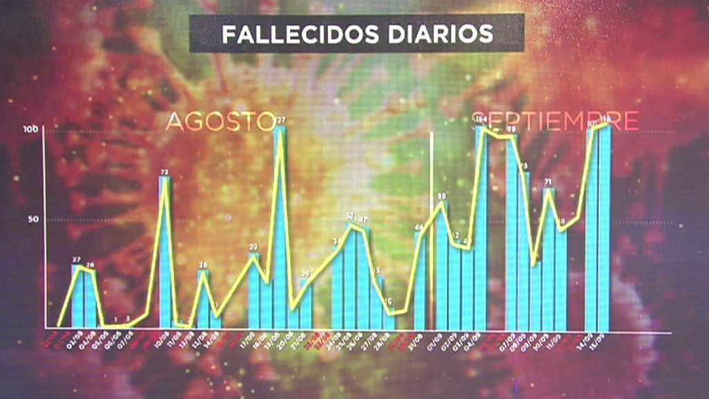 2020_09_15-1658-REC_Cuatro_REC.ts.0x0.144017022251700