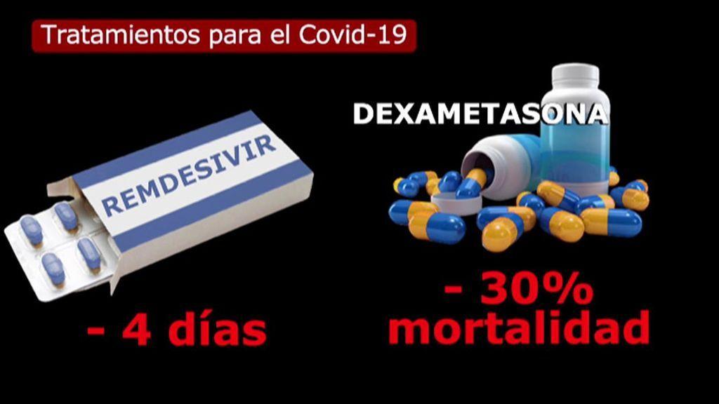 Carrera incesante para encontrar un tratamiento definitivo contra el coronavirus