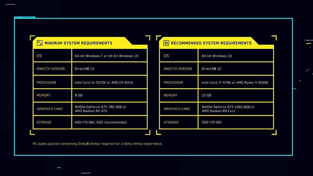 Requisitos Cyberpunk 2077 PC