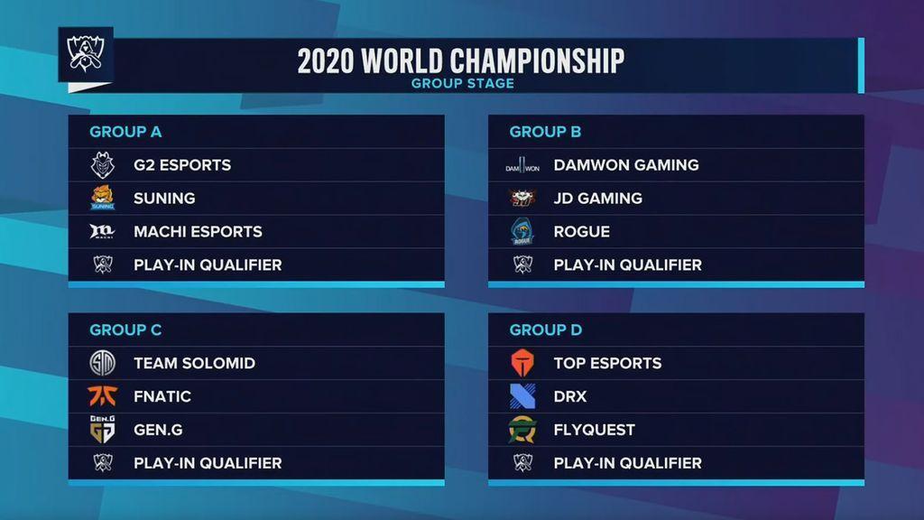 Worlds 2020 grupos