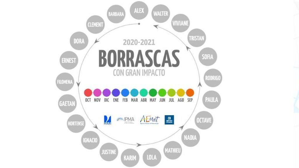 borrascas 2020-21