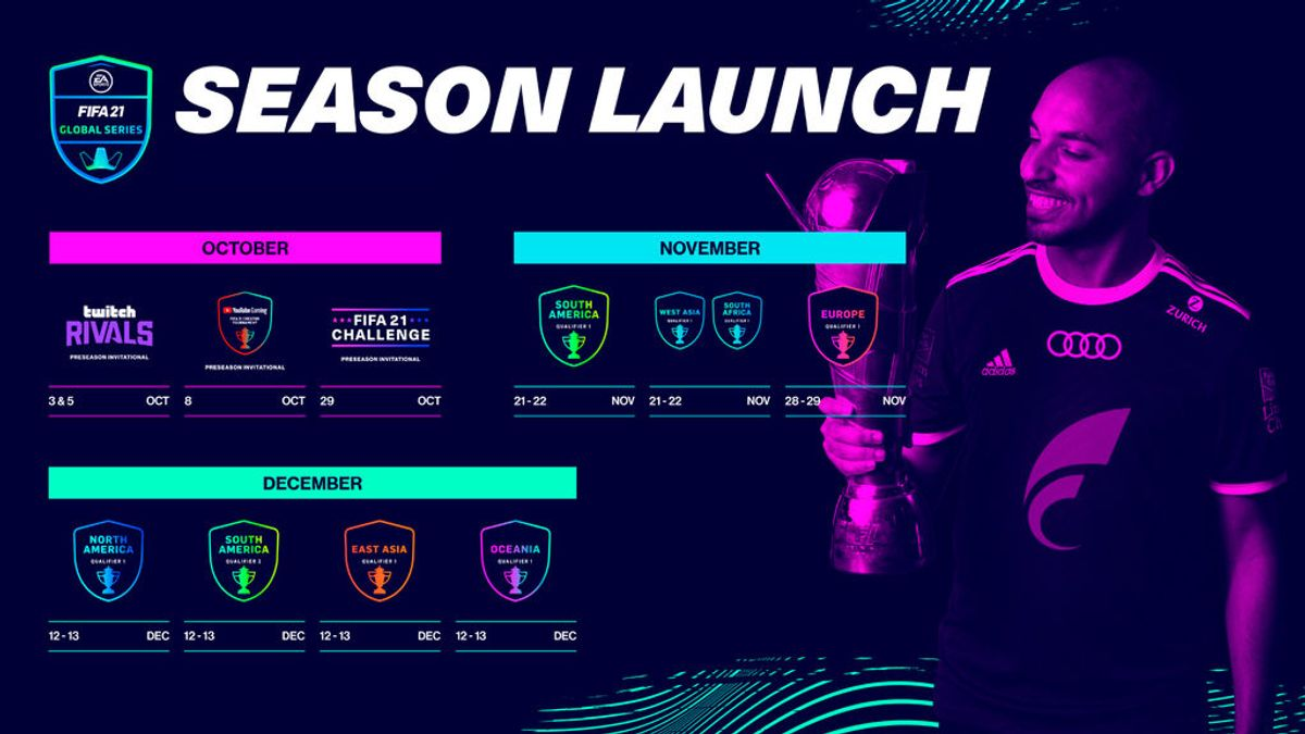 EA Sports anuncia la FIFA 21 Global Series