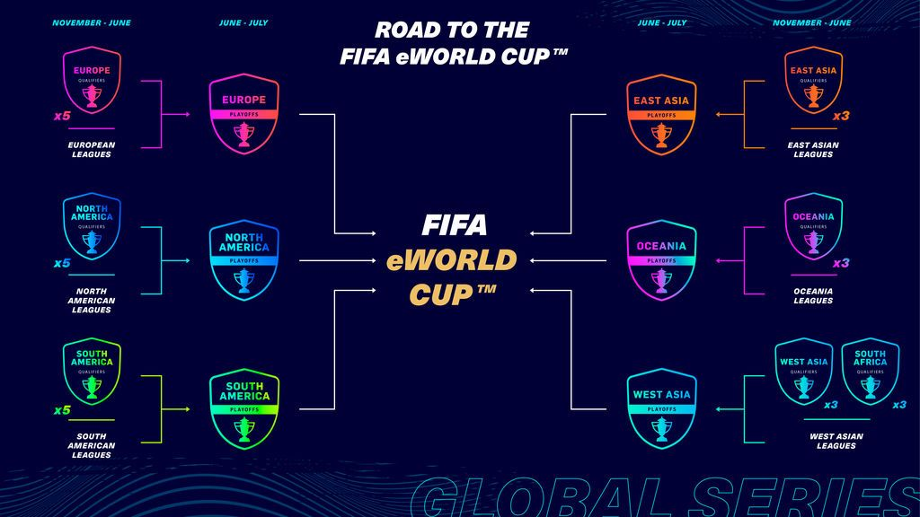 FIFA21_Competition_Overview_Updated