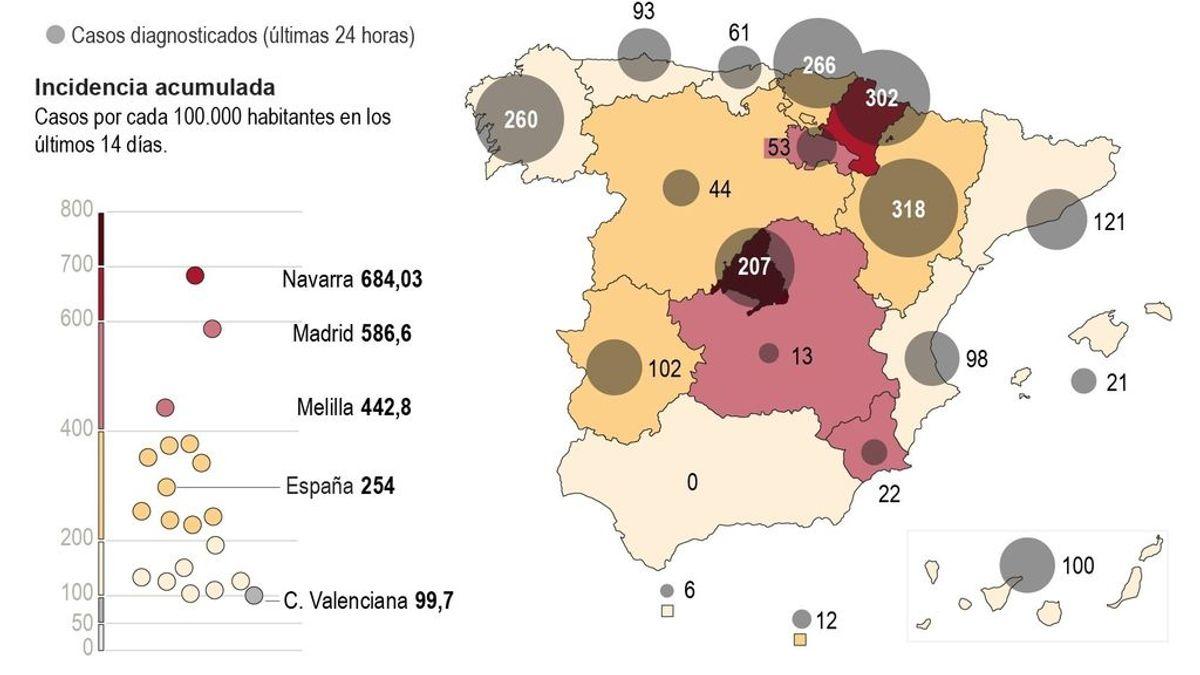 Las ciudades españolas que se 'cerrarían' según el criterio francés: afectaría a 28 grandes municipios