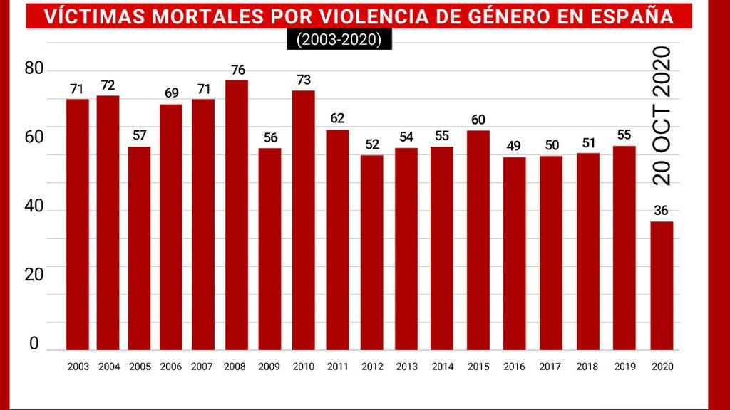 BARRAS_VIOLENCIA_reducido