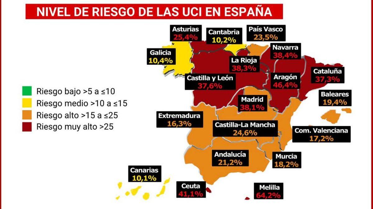 Las UCI españolas en estado crítico: 14 comunidades en riesgo extremo o alto