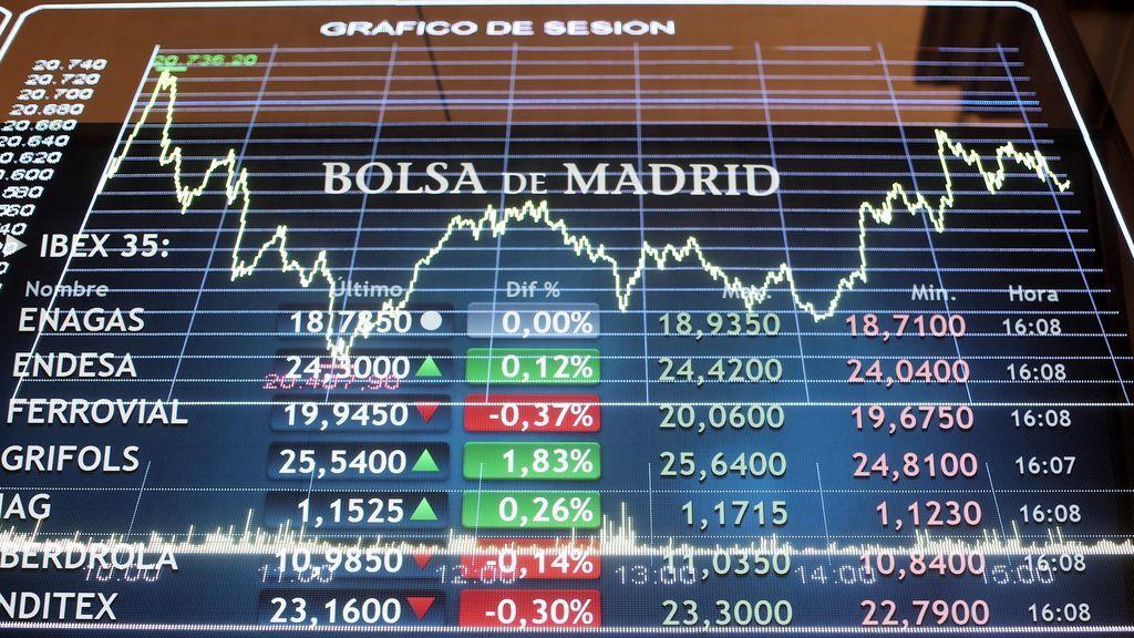 Ibex bolsa Madrid