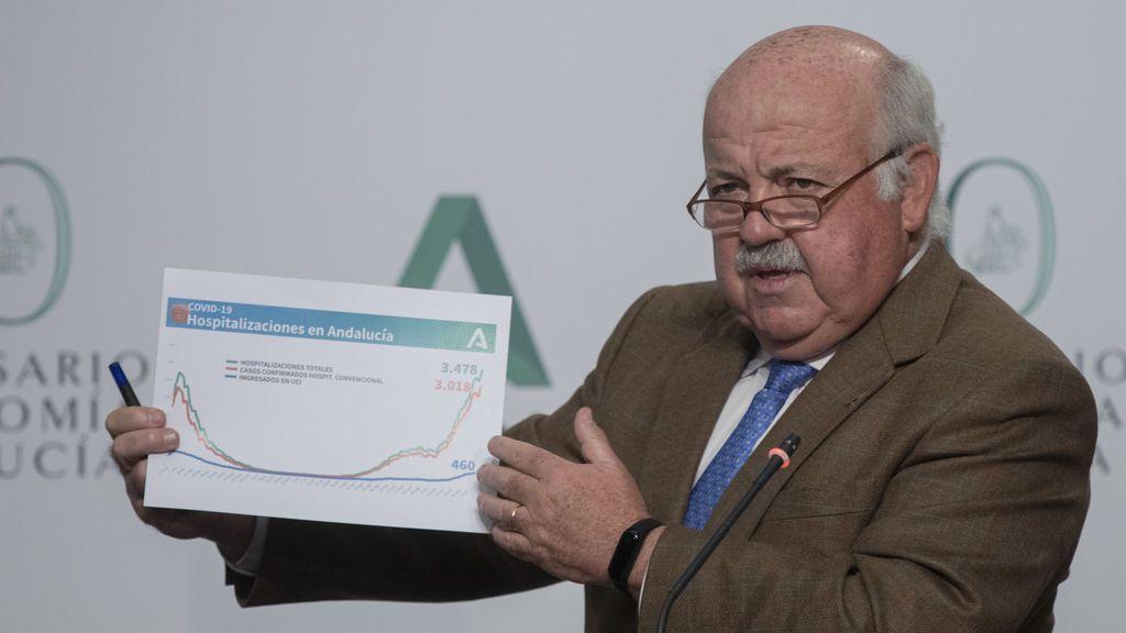 Andalucía espera alcanzar una inmunidad de rebaño frente al coronavirus del 70% en primavera gracias a la vacuna