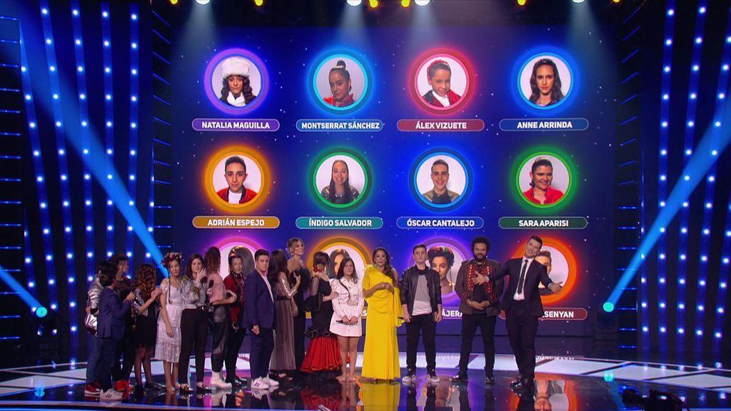 La última semifinal de 'Idol Kids' lidera su franja con récord de share y firma un 26,7% entre los jóvenes