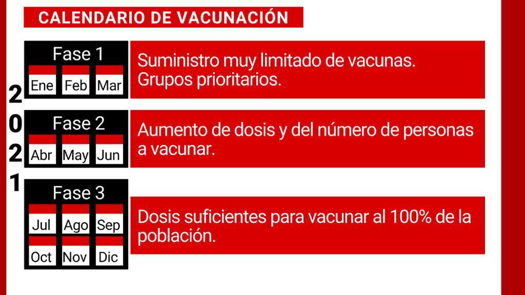 24_CALENDARIO_VACUNACION
