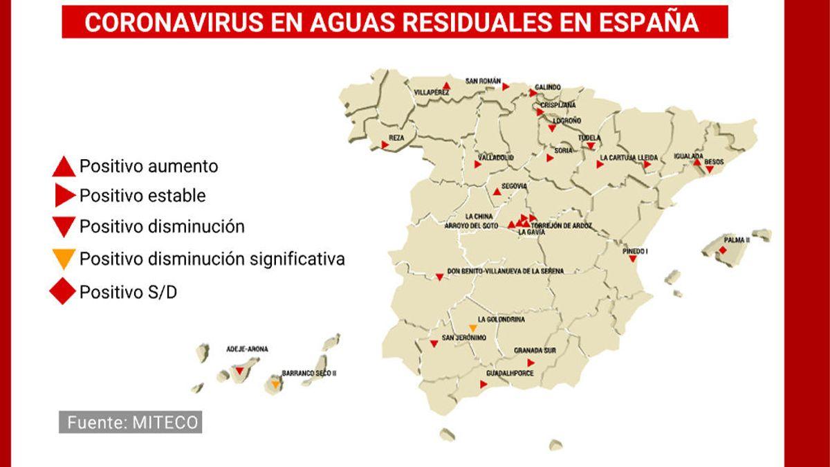 El análisis de aguas residuales confirma el declive de la segunda ola en España