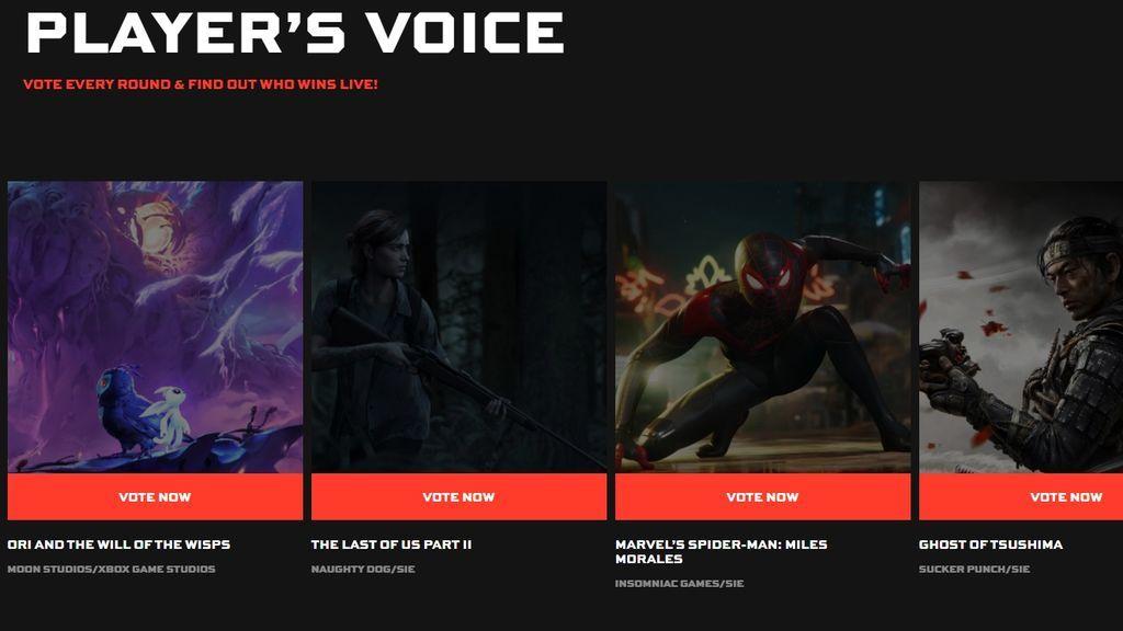 Votos The Game Awards