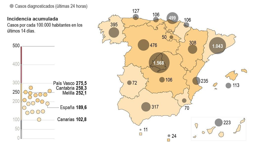 Casos del coronavirus en España