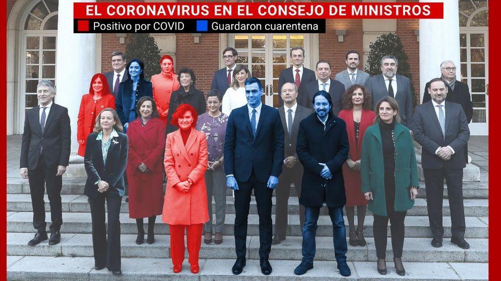 Contagiados o en cuarentena: cuando el coronavirus entra en el Consejo de Ministros
