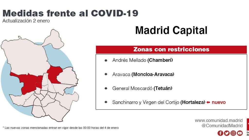 ZBS Madrid Capital