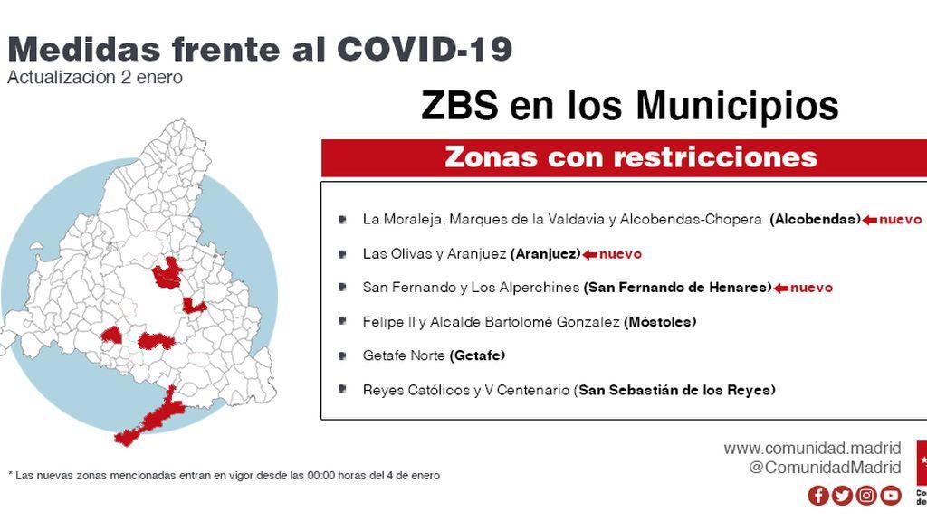 ZBS Municipios