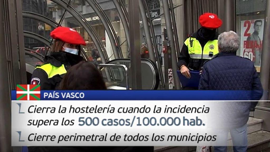 Las medidas en País Vasco
