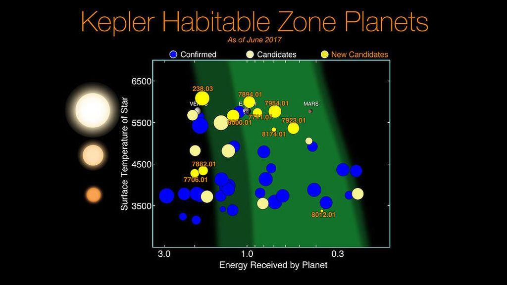 press-web15_kepler_hz_planets_edit