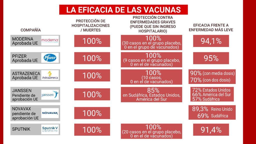 08_EFICACIA_VACUNAS