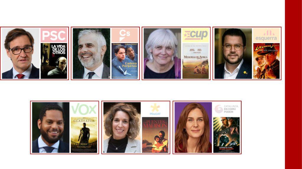 Test a los candidatos de las elecciones catalanas 2021: sus películas, su emoji...
