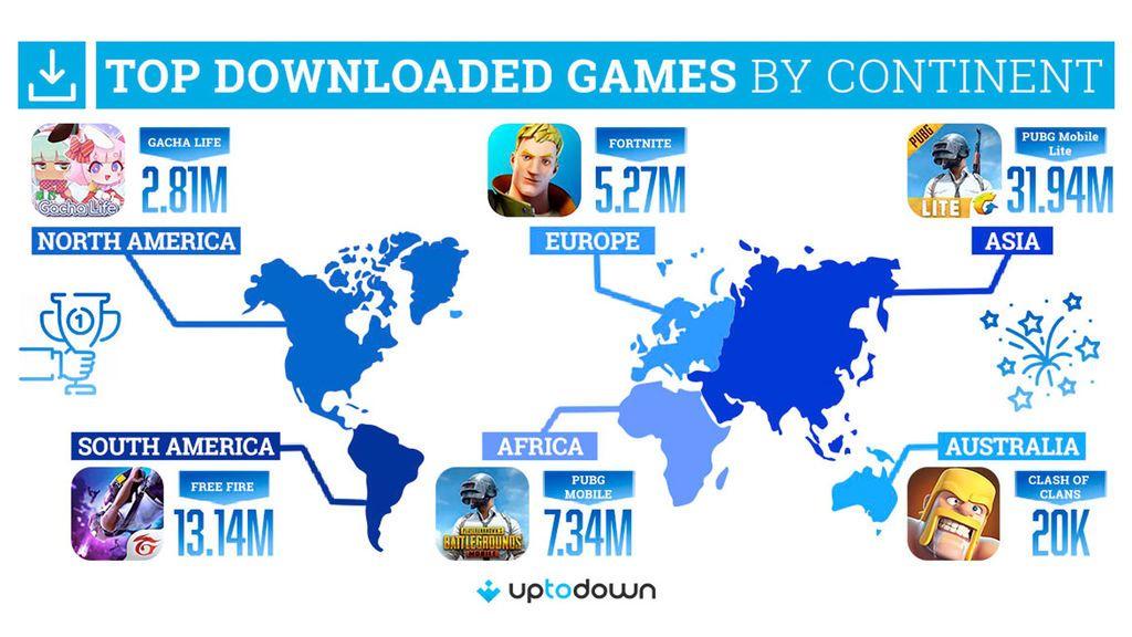 Estos son los juegos móviles más descargados en cada continente