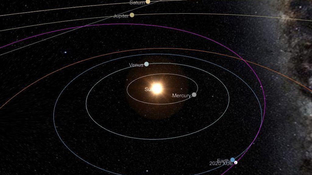 orbit-asteoide