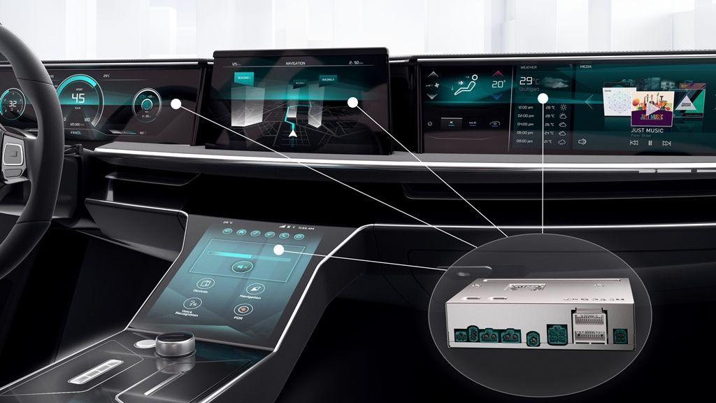 La computación dominará todos los sistemas del vehículo