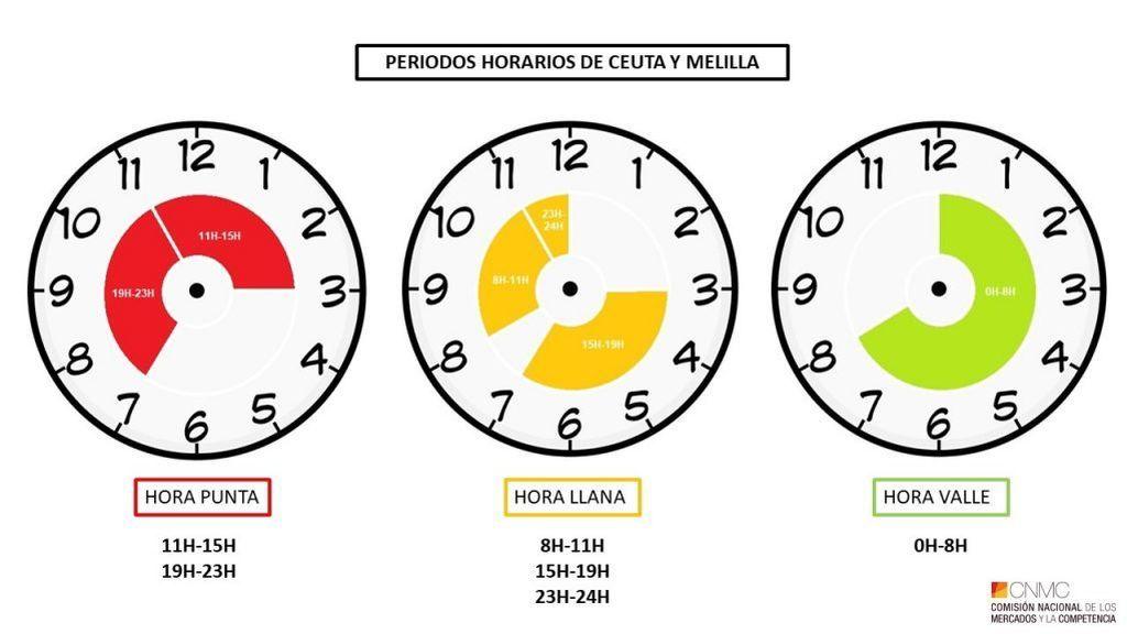 Relojes-Ceuta-y-Melilla-CON-MOSCA-1024x576