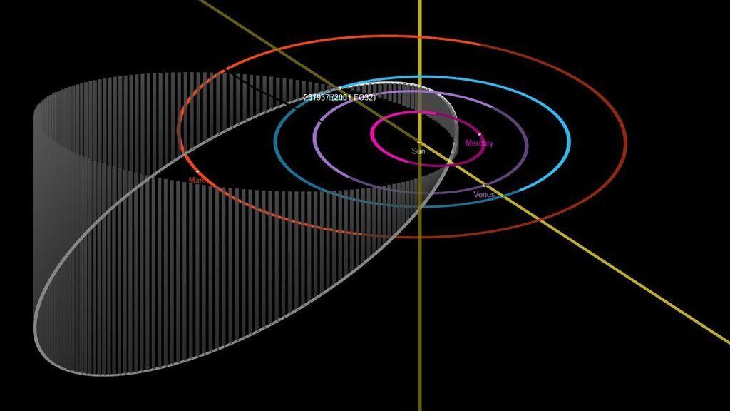 E_orbital-diagram.width-1280