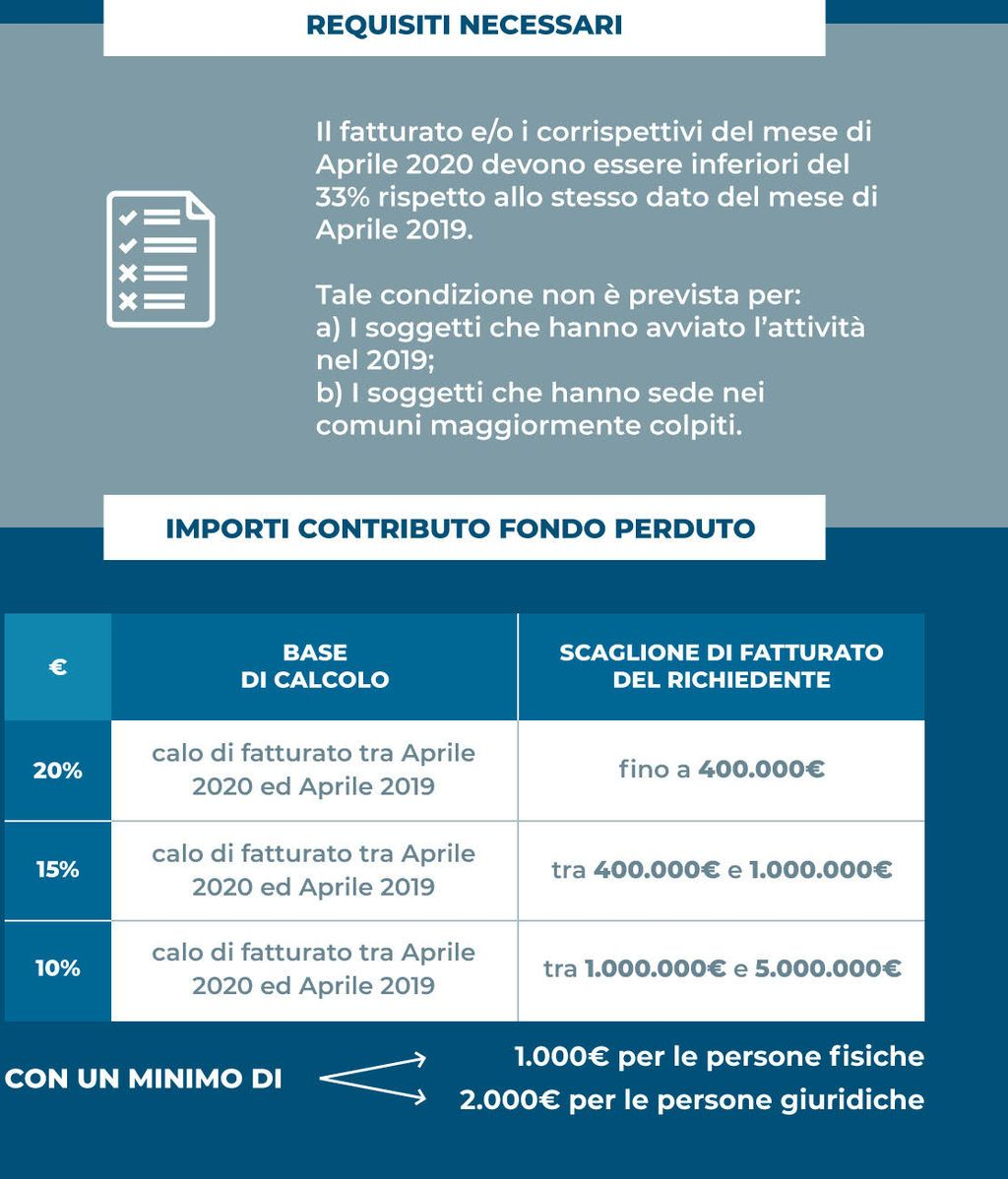 contributi_a_fondo_perduto_decreto_rilancio_maggio_2020-2