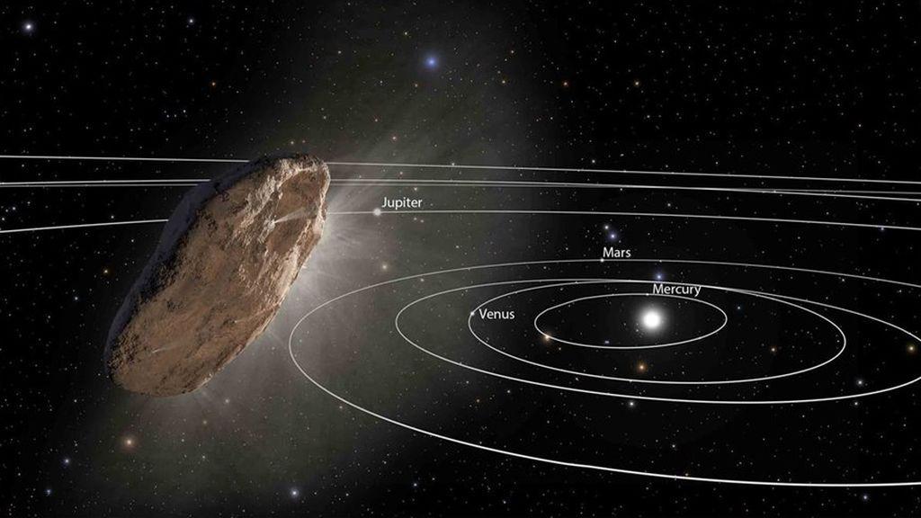 oumuamua-en-su-trayectoria-de-salida-del-sistema-solar_6eea4fdc_960x540