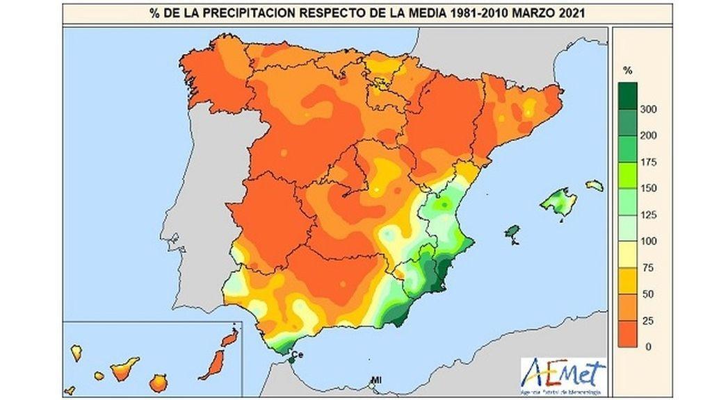 %precpitacion