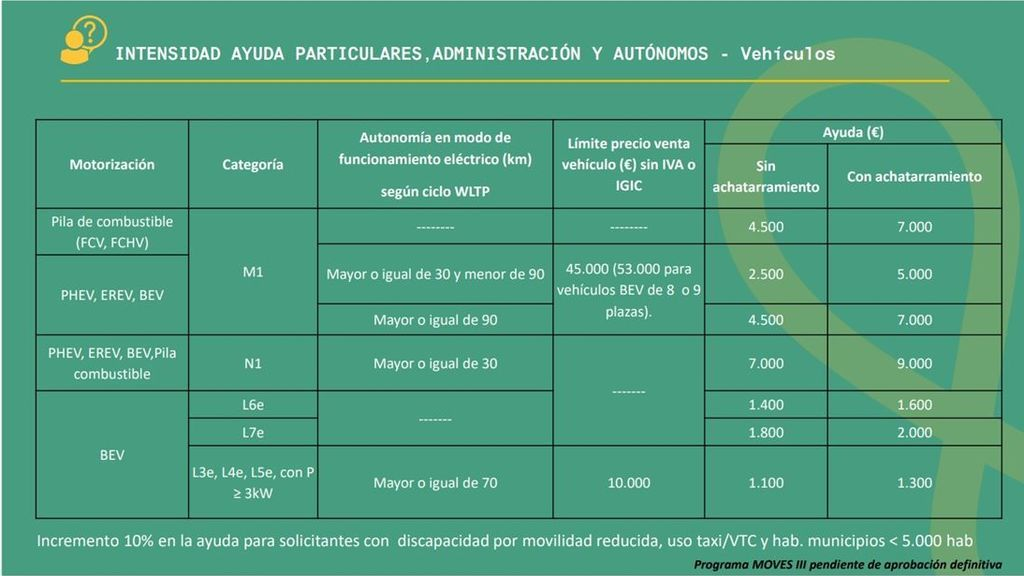 Arroyo 2