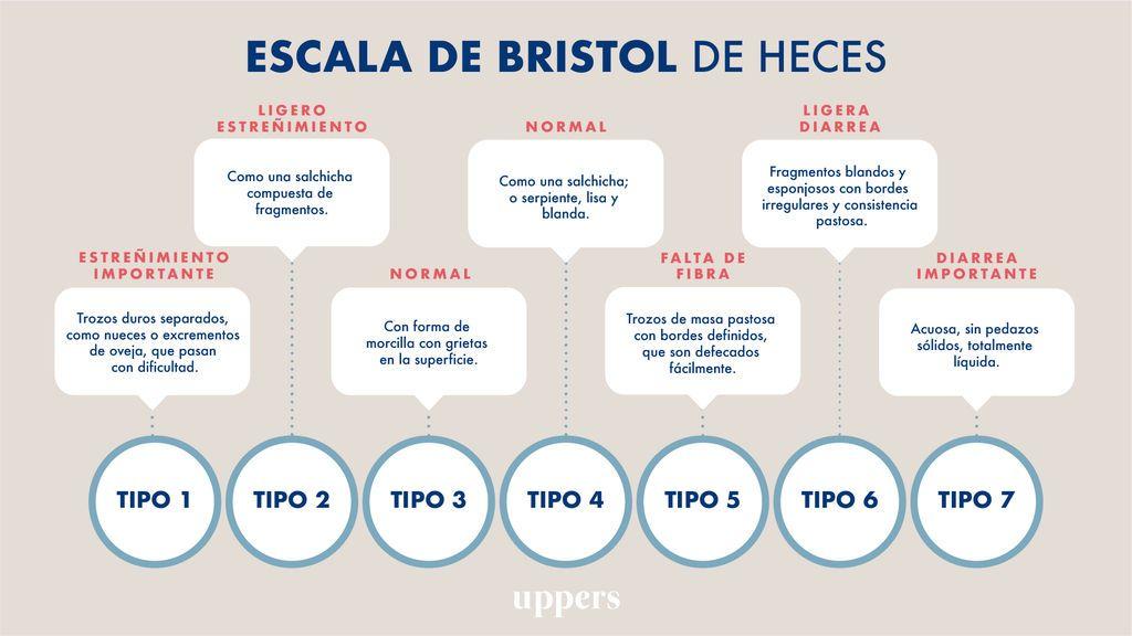 escalabristol-uppers