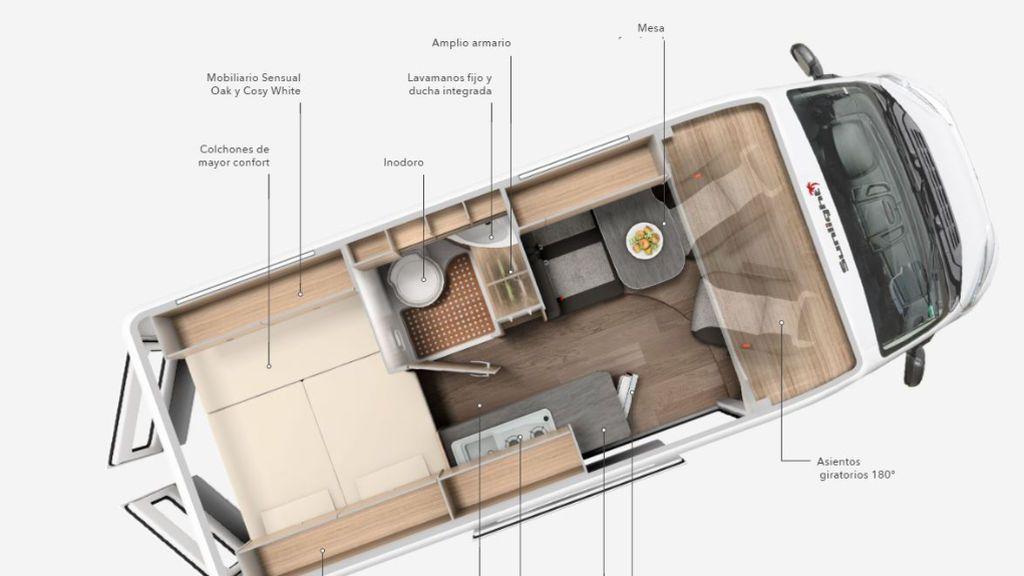 Ejemplo de distribución de un modelo de caravana camper